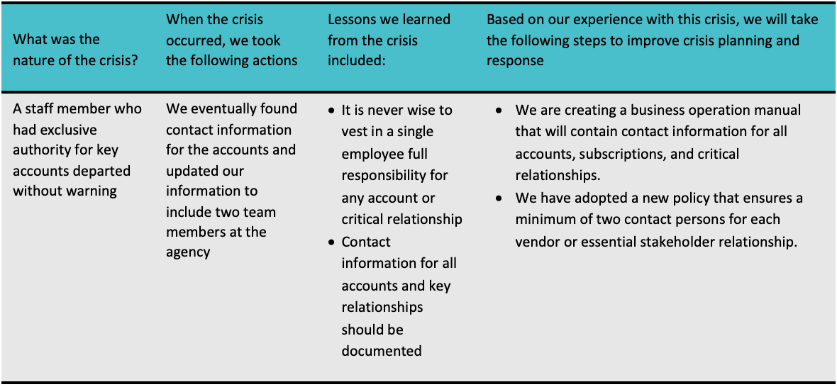Crisis chart information below image.